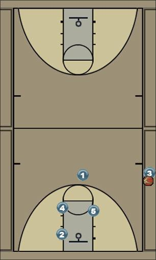 Basketball Play RUNNER Sideline Out of Bounds