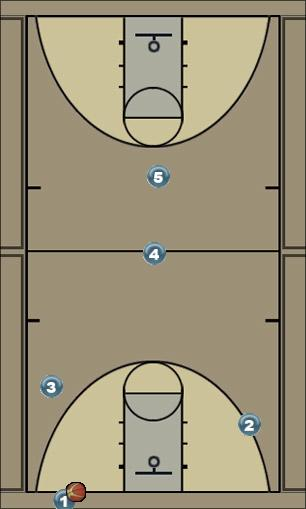 Basketball Play SPLIT Zone Press Break