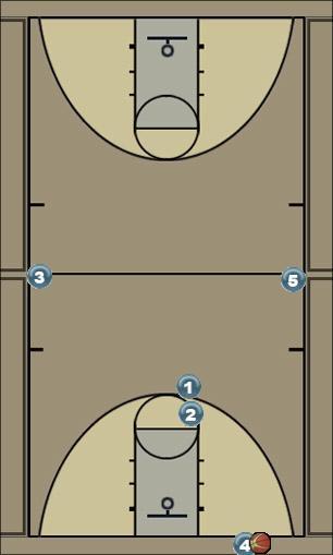 Basketball Play 12 Zone Press Break