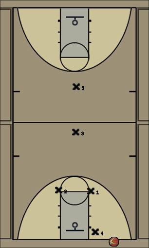 Basketball Play D1 Defense