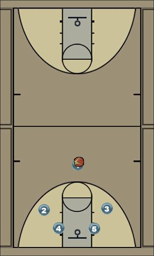 Basketball Play MOTION SET Zone Play