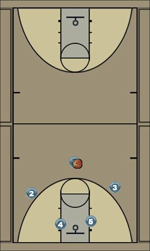 Basketball Play MARYLAND Zone Play