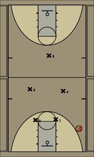 Basketball Play D2 Defense