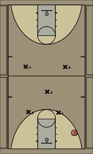 Basketball Play D3 Defense