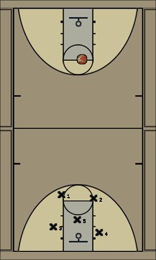 Basketball Play 23 HEAT Defense