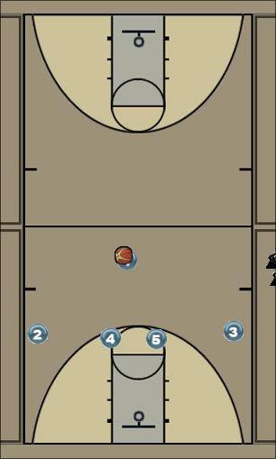 Basketball Play dribble entry Man to Man Set