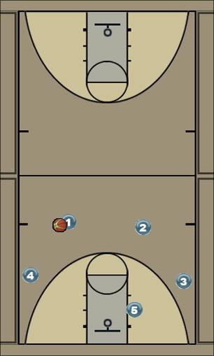 Basketball Play 4 out Zone Play