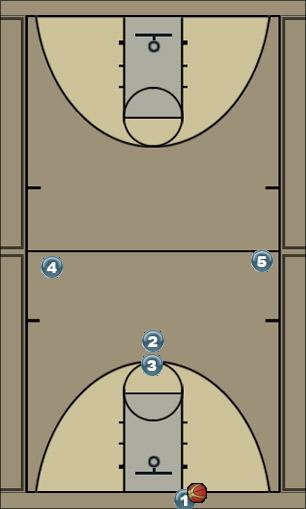 Basketball Play Press Break Zone Press Break