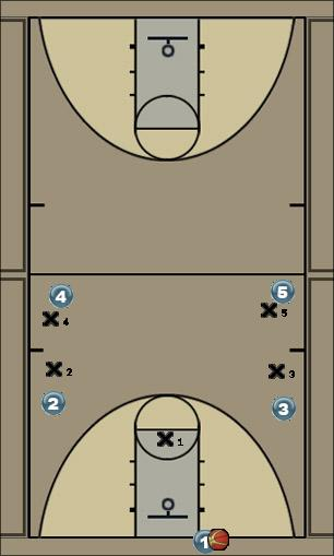 Basketball Play Press Defense