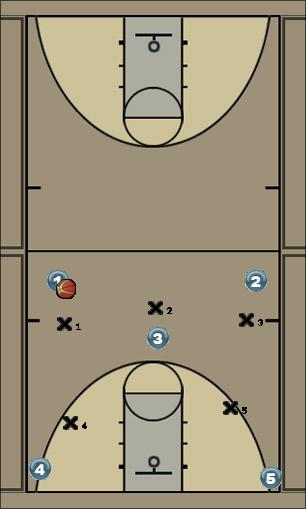 Basketball Play Match Up Zone Defense