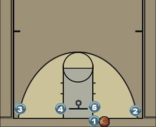Basketball Play Line - Aggies Man Baseline Out of Bounds Play