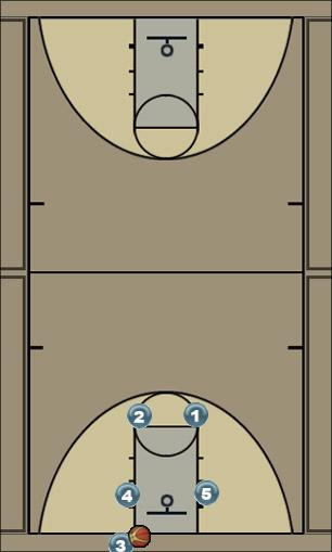 Basketball Play Louisville Man Baseline Out of Bounds Play