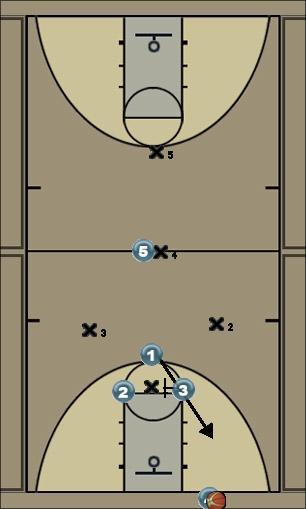 Basketball Play Omaha Zone Press Break