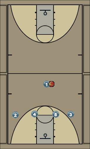 Basketball Play 14c Man to Man Set