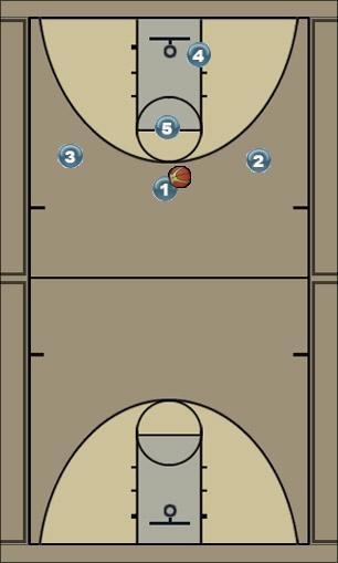 Basketball Play Duke Man to Man Set