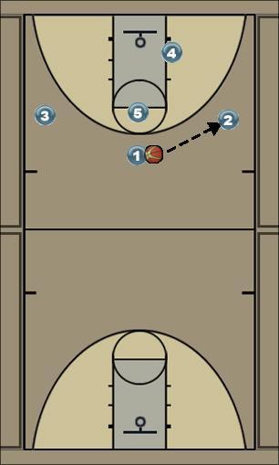 Basketball Play Duke/diagram Man to Man Set
