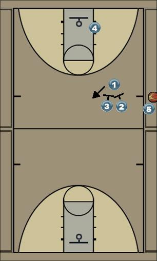 Basketball Play Sideout1 Sideline Out of Bounds