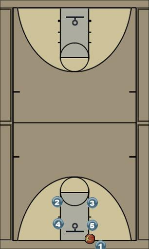 Basketball Play Rebel Uncategorized Plays rebel