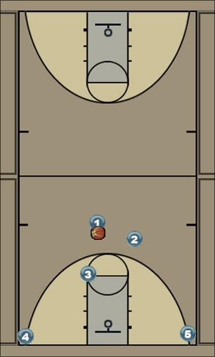 Basketball Play horns2 Man to Man Set