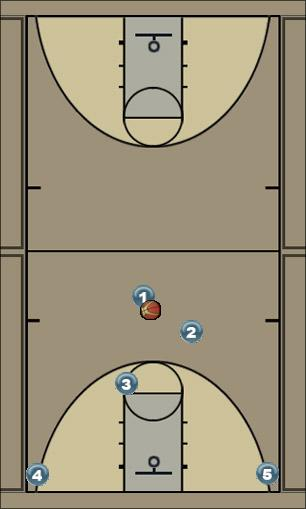 Basketball Play horns3 Man to Man Set