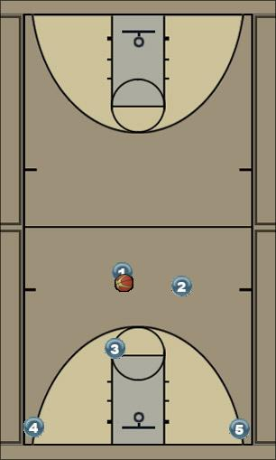 Basketball Play horns4 Man to Man Set