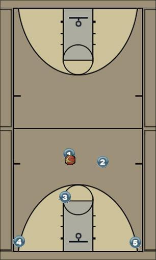 Basketball Play horns4 Man to Man Set