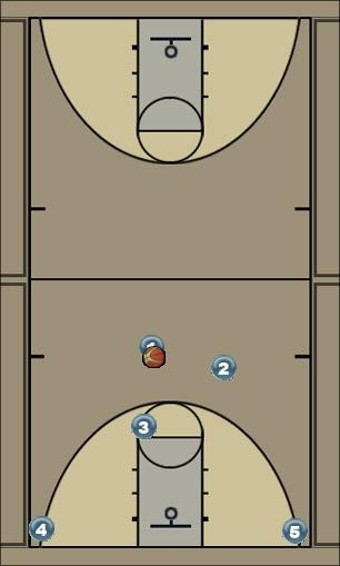 Basketball Play horns6 Man to Man Set