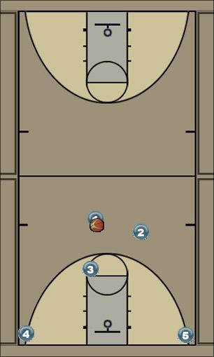 Basketball Play horns6 Man to Man Set