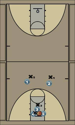 Basketball Play break1 Quick Hitter