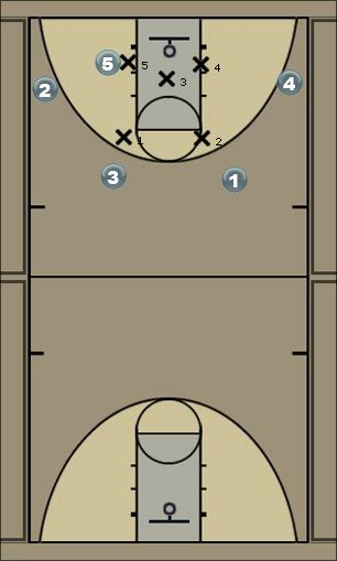 Basketball Play Kentucky 2 Zone Play