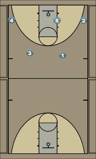 Basketball Play 41-ROLL Man to Man Set