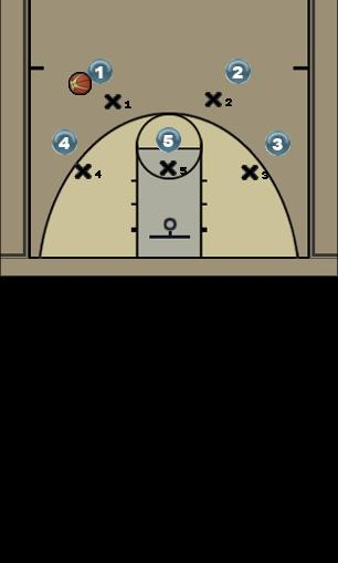Basketball Play 2-3 High Zone Offense Zone Play