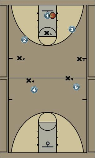 Basketball Play Trap Defense