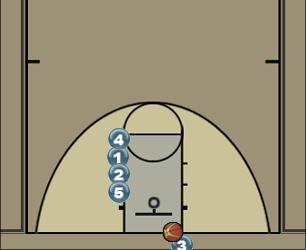 Basketball Play Stack Man Baseline Out of Bounds Play