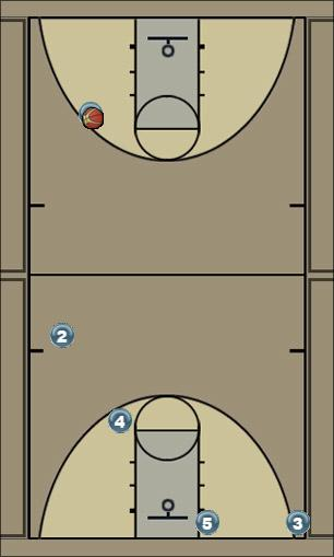 Basketball Play Eagle Attack Zone Play