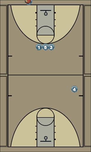 Basketball Play Eagle Attack: Wings Press Break Zone Press Break