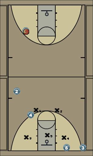 Basketball Play Eagle Attack v. 2-3 Zone Play
