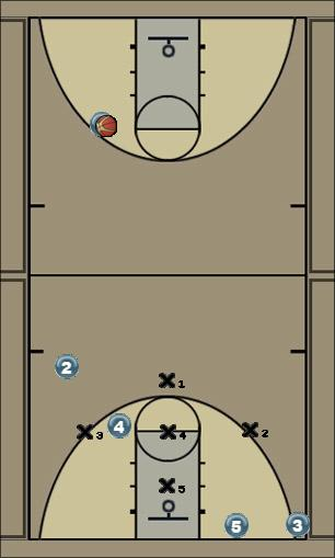 Basketball Play Eagle Attack v. 1-3-1 Zone Play