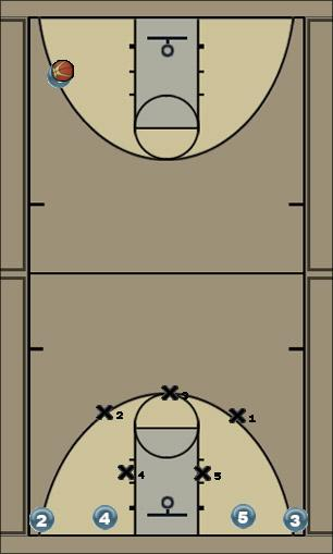 Basketball Play Eagle Attack v. 3-2 Zone Play
