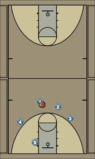 Basketball Play Special 2 Man to Man Set