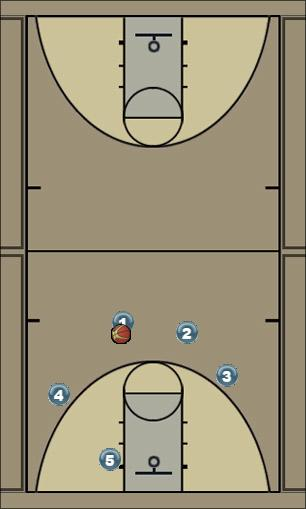 Basketball Play Special 1 Man to Man Set