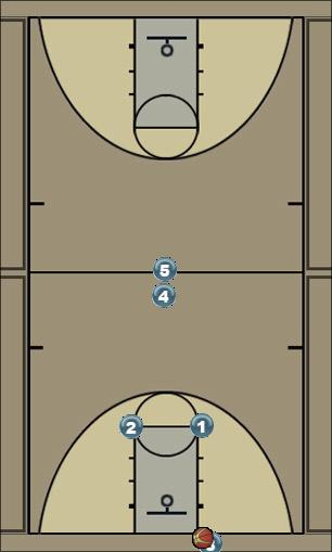 Basketball Play Press Break Man Baseline Out of Bounds Play