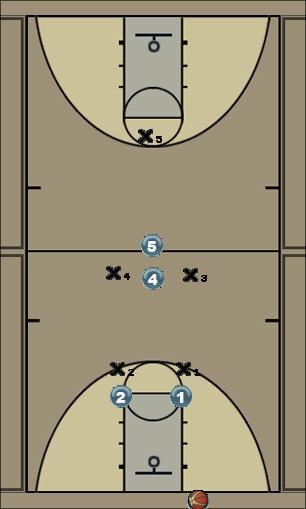 Basketball Play 22 Press Defense