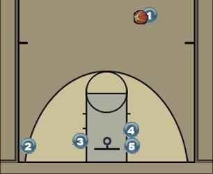 Basketball Play Rub Man to Man Set