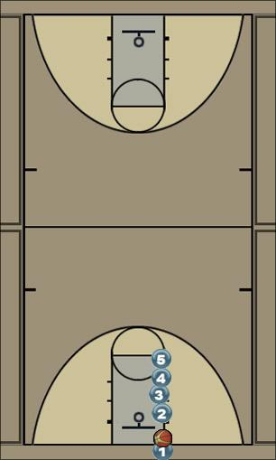 Basketball Play 71 Zone Baseline Out of Bounds