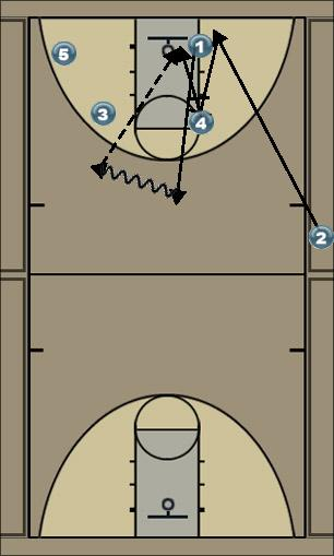 Basketball Play SLOB Half Sideline Out of Bounds