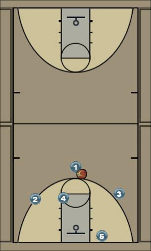 Basketball Play Flash Zone Play