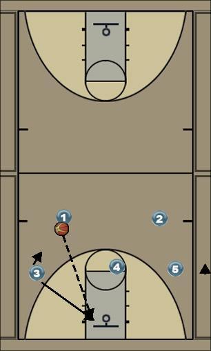 Basketball Play Option 1 Uncategorized Plays option 1