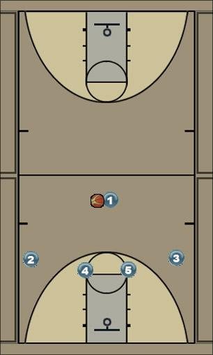 Basketball Play MBA 14 Uncategorized Plays mba 14
