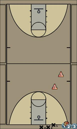 Basketball Play MBA 1on1 Live Drill Basketball Drill
